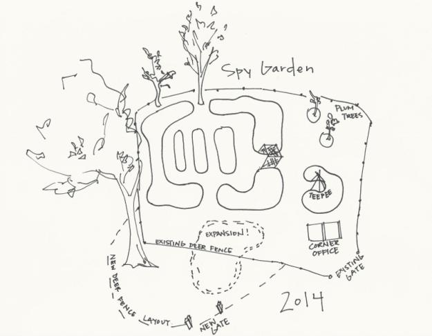 Spy Garden 2014 Plan