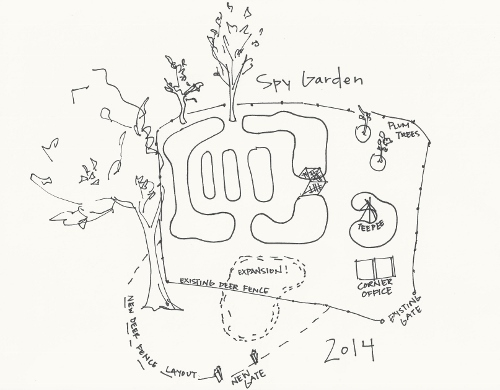 Spy Garden 2014