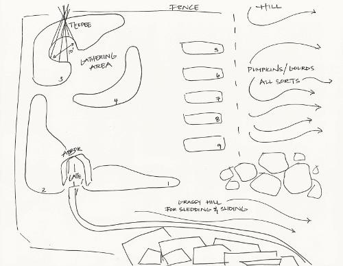 Garden Plan (500x388)