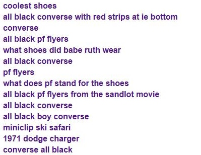 Things googled by the Spy haha